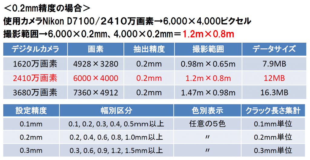 photograph_accuracy